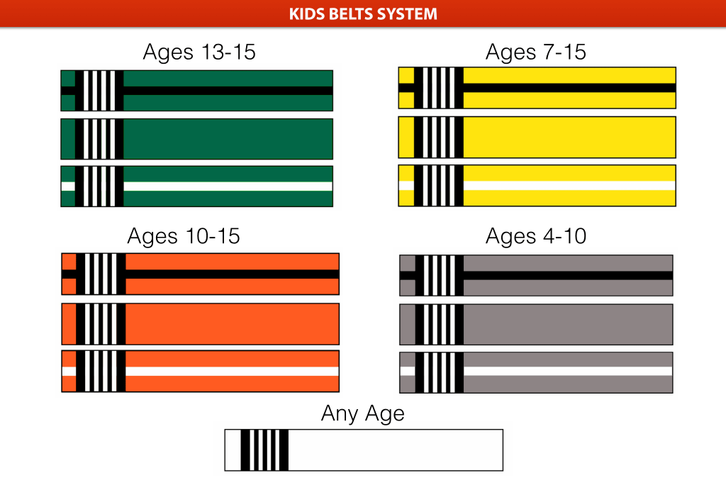 juniors-belts1
